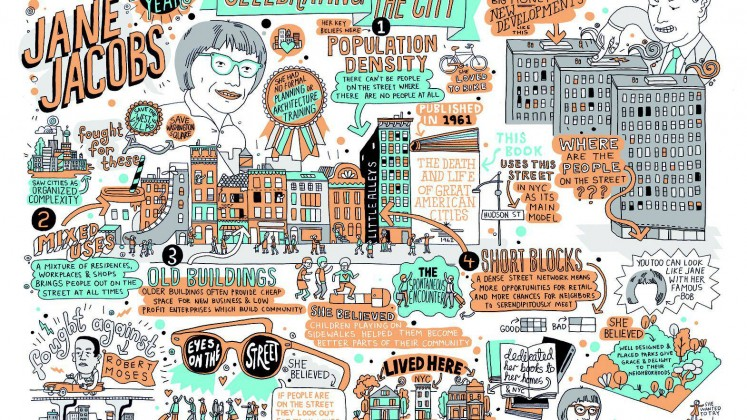 jane jacobs,curbed magazine,james gulliver hancock